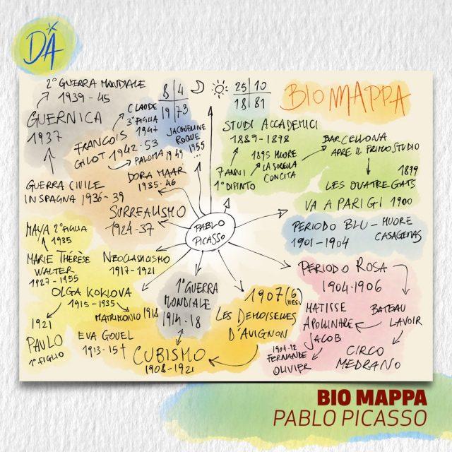 Bio Mappa Picasso